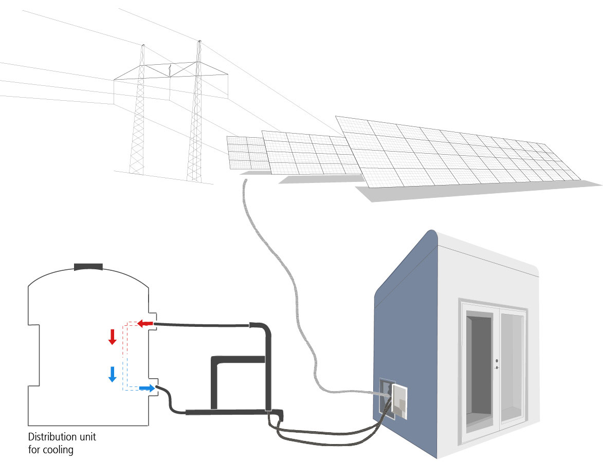 5G module connected to power and cooling microgrid