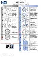 Guía de Referencia Rápida IP65