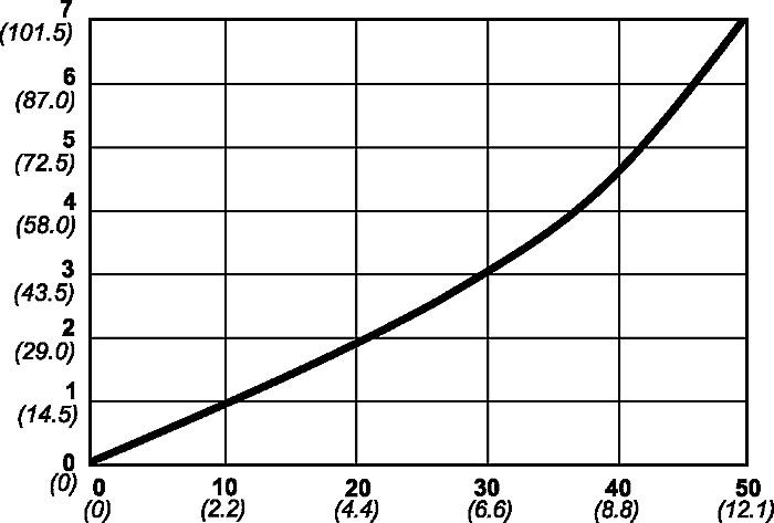 呼径6mm (シリーズ 924)